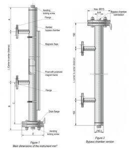 magnetic level gaugem detail components